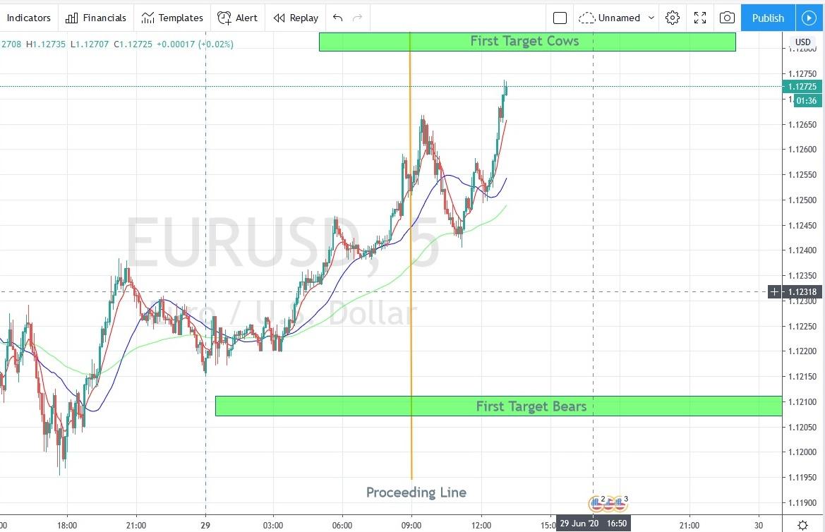 Name:  2020_06_29_Eur-USD_Proc.jpg Views: 33 Size:  183.3 KB