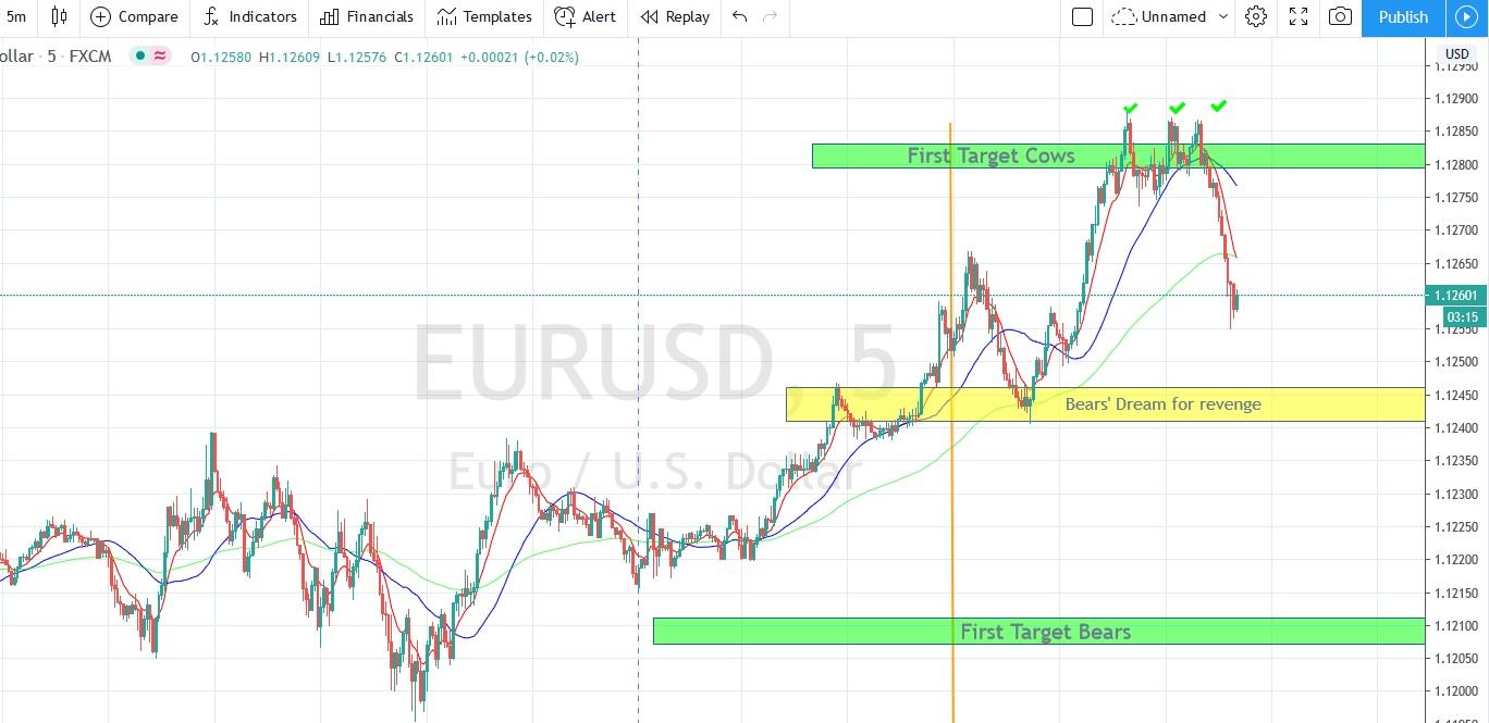 Name:  2020_06_29_Eur-USD_Proc_3.jpg Views: 5745 Size:  205.9 KB