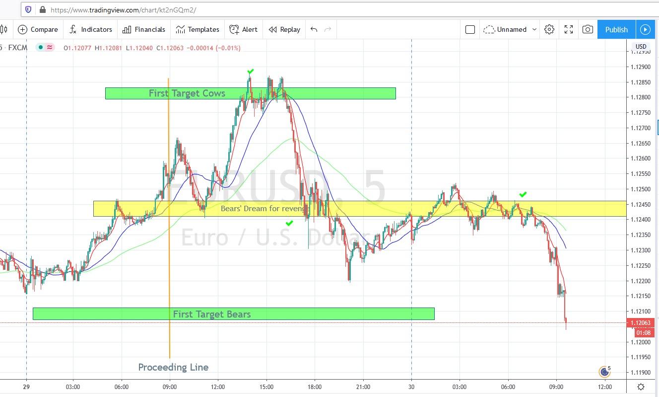 Name:  2020_06_30_Eur-USD_Proc.jpg Views: 153 Size:  238.2 KB
