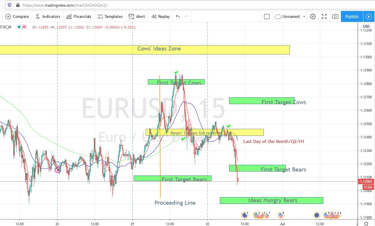 Name:  2020_06_30_Eur-USD_Proc_1.jpg Views: 4297 Size:  225.2 KB