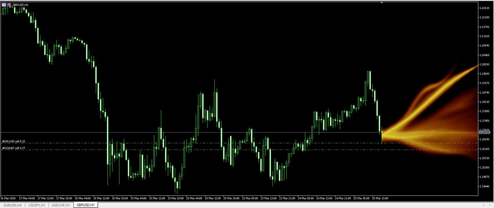 Name:  GBP USD Flame.JPG Views: 3762 Size:  114.3 KB