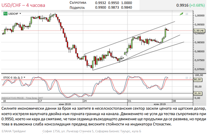 Name:  usdchf.png Views: 164 Size:  189.4 KB