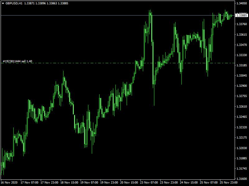 Търговия на GBP/USD, Ноември 2020 26.11.2020 707